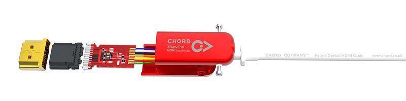 PM-Chord-3HDMI-Shawline