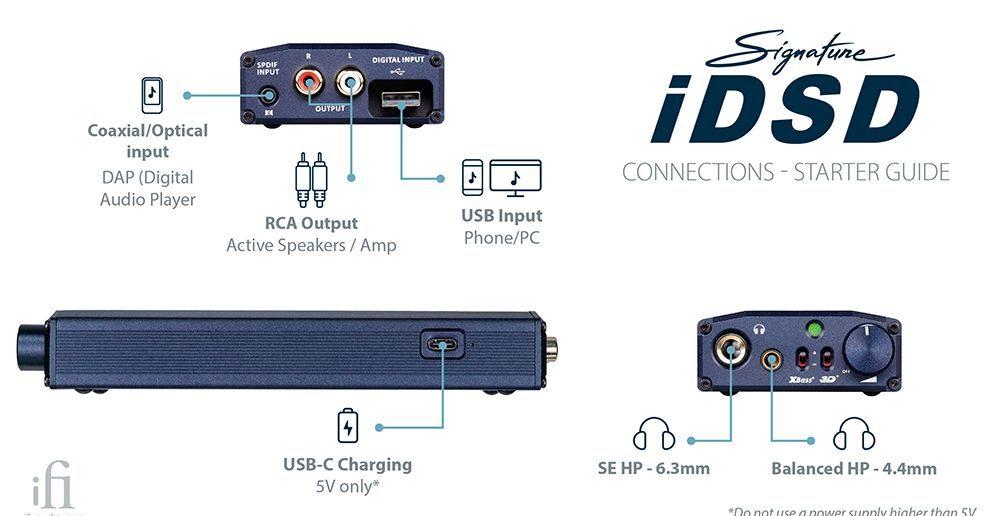 Die Anschlüsse am neuen Kopfhörer-Verstärker ifi Audio Micro IDSD mit D/A-Wandler