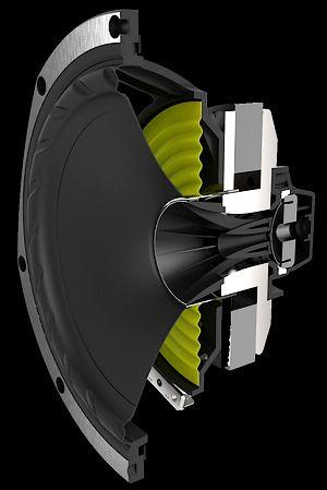 Der Mittel-Hoch-Ton Koaxial-Chassis der Fyne Audio