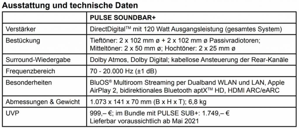 Bluesound Pulse technische Daten
