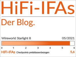 Im Test das rote Ethernet-LAN-Kabel Wireworld Starlight 8. Mit 5,6 Punkten von 6,0 Punkten unser Testsieger im Vergleich von 3 Kabeln.