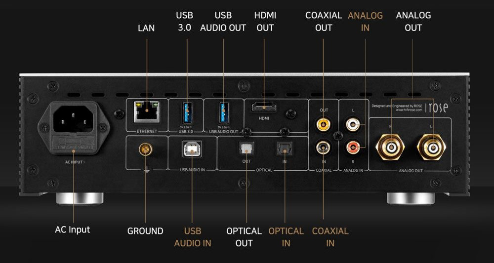 pm-audionext-audio-rose-RS250-RSA780-back